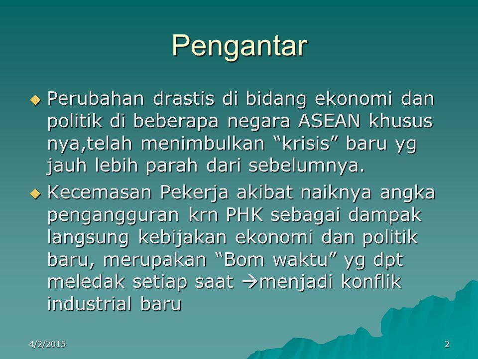 Pengantar PPPPerubahan drastis di bidang ekonomi dan politik di beberapa negara ASEAN khusus nya,telah menimbulkan krisis baru yg jauh lebih parah dari sebelumnya.