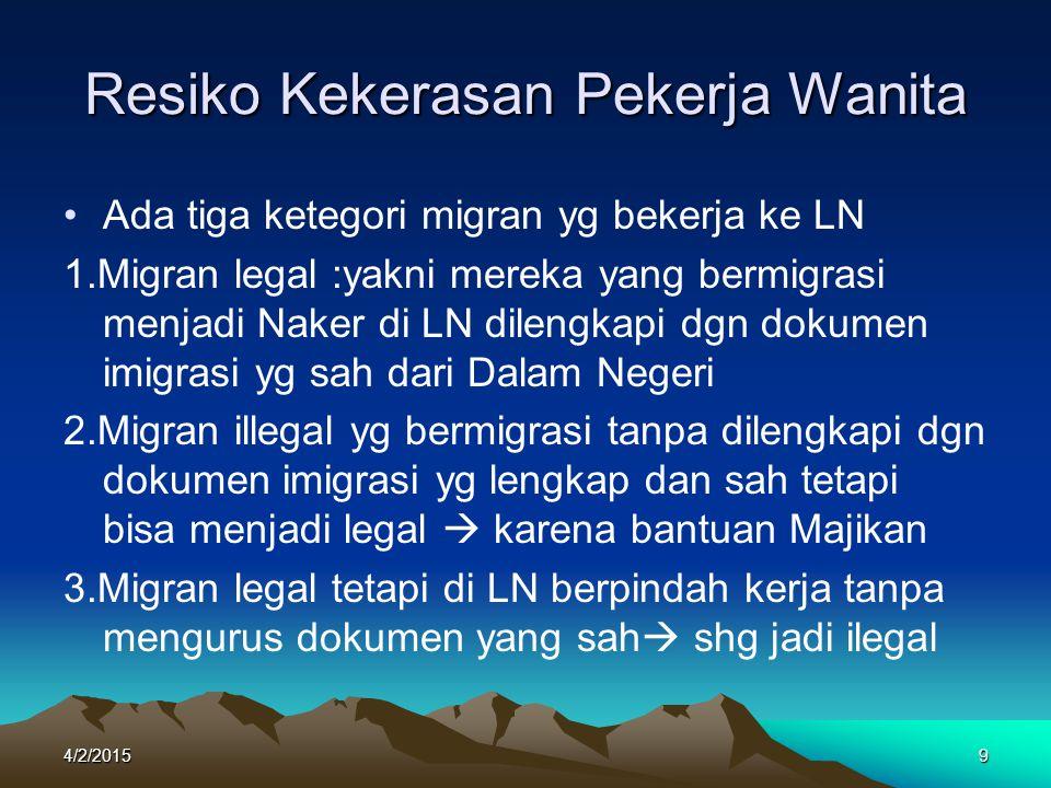 Resiko Kekerasan Pekerja Wanita Ada tiga ketegori migran yg bekerja ke LN 1.Migran legal :yakni mereka yang bermigrasi menjadi Naker di LN dilengkapi