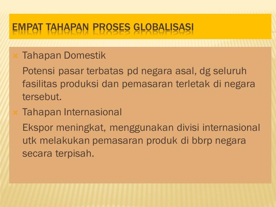  Tahapan Domestik Potensi pasar terbatas pd negara asal, dg seluruh fasilitas produksi dan pemasaran terletak di negara tersebut.