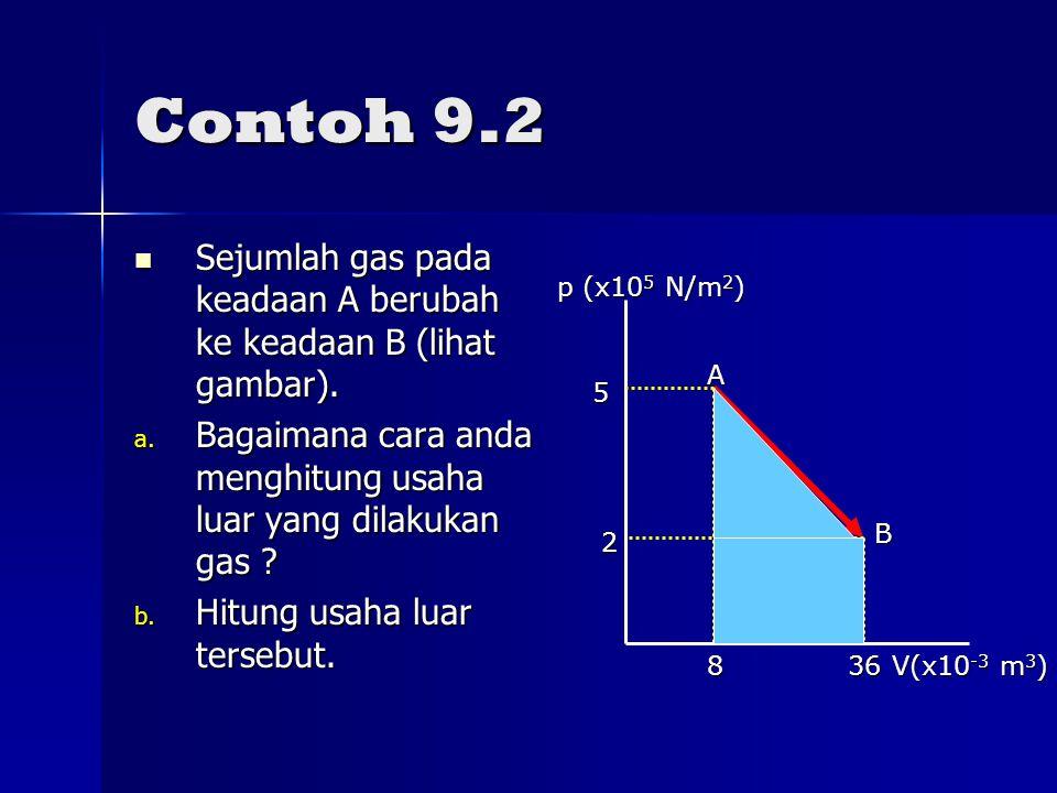 Contoh 9.2 Sejumlah gas pada keadaan A berubah ke keadaan B (lihat gambar).
