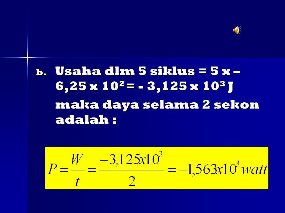 b. Usaha dlm 5 siklus = 5 x – 6,25 x 10 2 = - 3,125 x 10 3 J maka daya selama 2 sekon adalah : maka daya selama 2 sekon adalah :