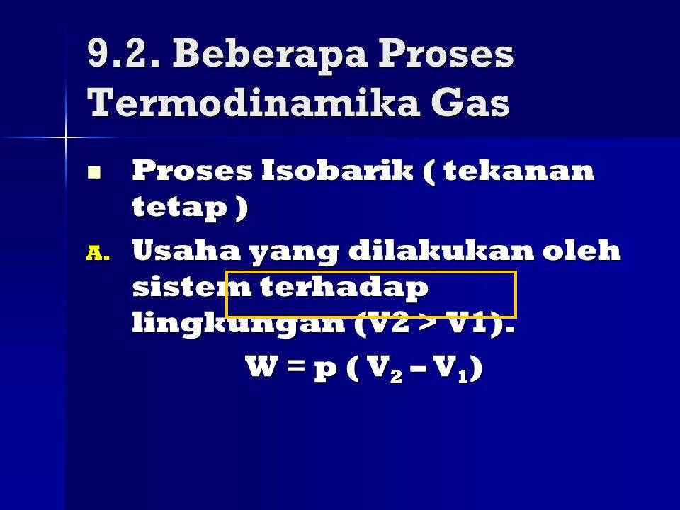9.2. Beberapa Proses Termodinamika Gas Proses Isobarik ( tekanan tetap ) Proses Isobarik ( tekanan tetap ) A. Usaha yang dilakukan oleh sistem terhada