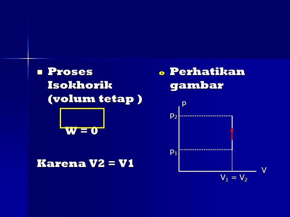 Proses Isokhorik (volum tetap ) Proses Isokhorik (volum tetap ) W = 0 W = 0 Karena V2 = V1 o Perhatikan gambar p V V 1 = V 2 p1p1p1p1 p2p2p2p2