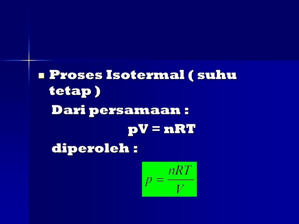 Proses Isotermal ( suhu tetap ) Proses Isotermal ( suhu tetap ) Dari persamaan : Dari persamaan : pV = nRT pV = nRT diperoleh : diperoleh :