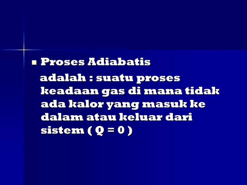 Proses Adiabatis Proses Adiabatis adalah : suatu proses keadaan gas di mana tidak ada kalor yang masuk ke dalam atau keluar dari sistem ( Q = 0 ) adalah : suatu proses keadaan gas di mana tidak ada kalor yang masuk ke dalam atau keluar dari sistem ( Q = 0 )