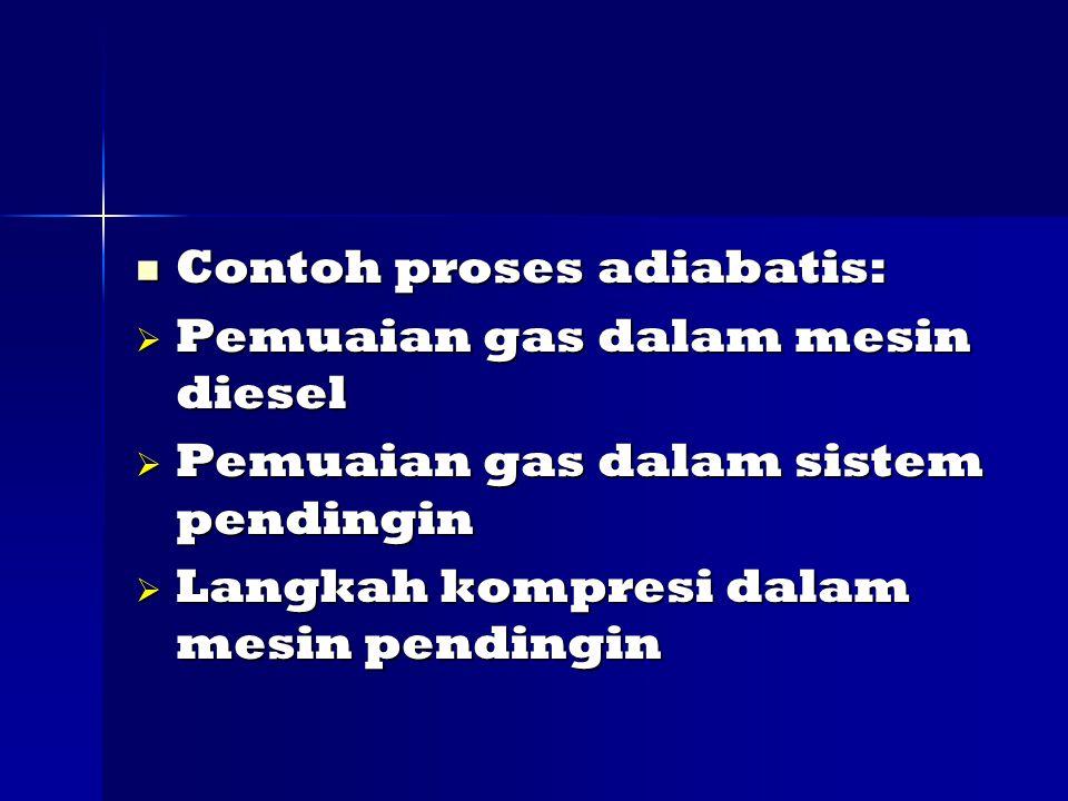 Contoh proses adiabatis: Contoh proses adiabatis:  Pemuaian gas dalam mesin diesel  Pemuaian gas dalam sistem pendingin  Langkah kompresi dalam mesin pendingin