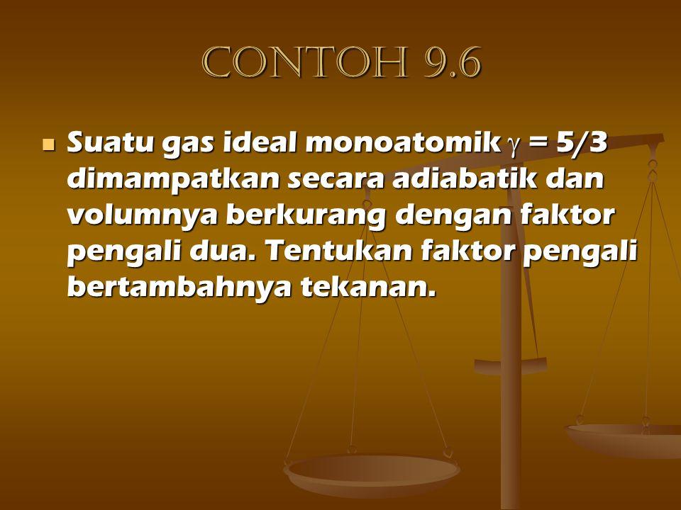 Contoh 9.6 Suatu gas ideal monoatomik  = 5/3 dimampatkan secara adiabatik dan volumnya berkurang dengan faktor pengali dua.