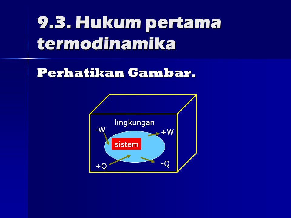 9.3. Hukum pertama termodinamika Perhatikan Gambar. lingkungan sistem +Q -Q +W -W