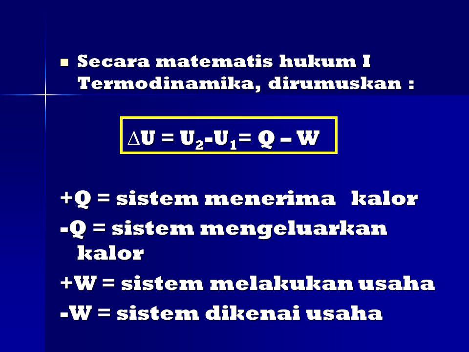 Secara matematis hukum I Termodinamika, dirumuskan : Secara matematis hukum I Termodinamika, dirumuskan :  U = U 2 -U 1 = Q – W  U = U 2 -U 1 = Q – W +Q = sistem menerima kalor -Q = sistem mengeluarkan kalor +W = sistem melakukan usaha -W = sistem dikenai usaha