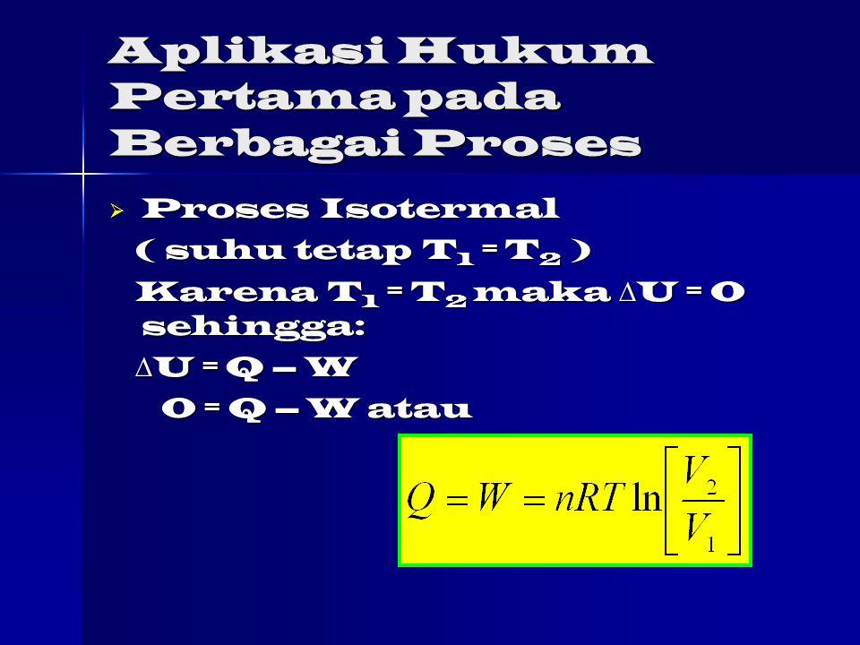 Aplikasi Hukum Pertama pada Berbagai Proses  Proses Isotermal ( suhu tetap T 1 = T 2 ) ( suhu tetap T 1 = T 2 ) Karena T 1 = T 2 maka  U = 0 sehingga: Karena T 1 = T 2 maka  U = 0 sehingga:  U = Q – W  U = Q – W 0 = Q – W atau 0 = Q – W atau