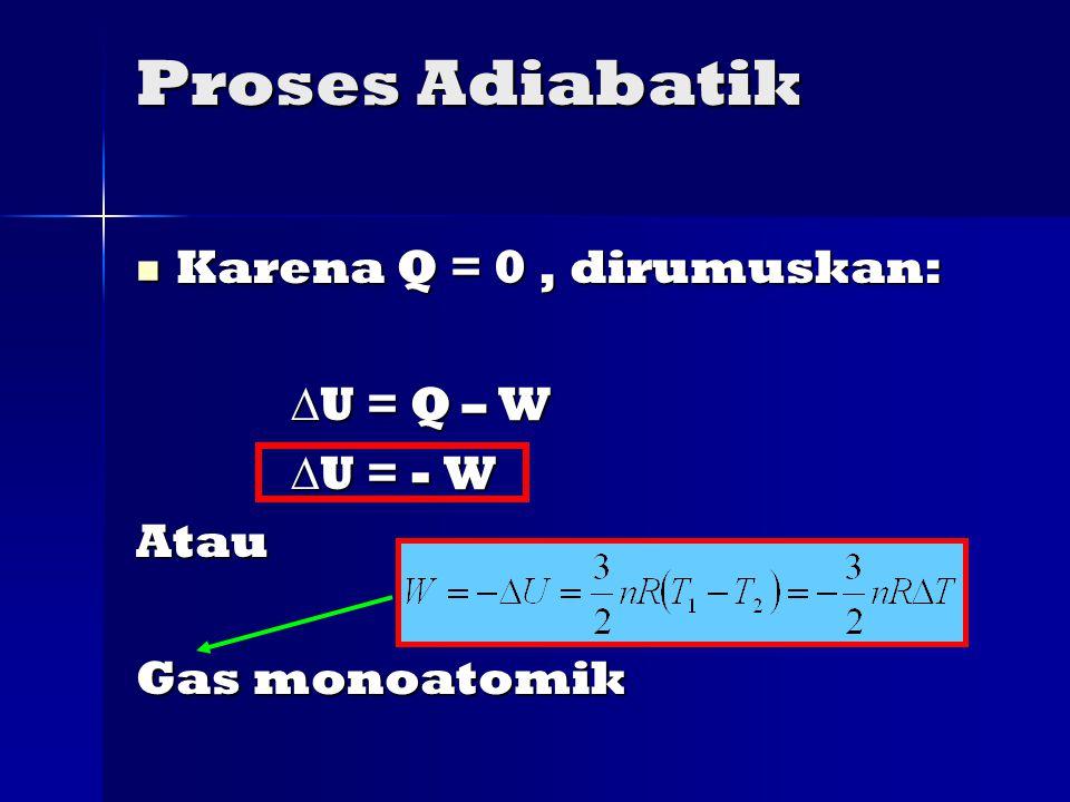 Proses Adiabatik Karena Q = 0, dirumuskan: Karena Q = 0, dirumuskan:  U = Q – W  U = Q – W  U = - W  U = - WAtau Gas monoatomik