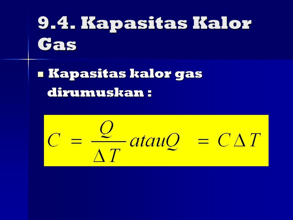 9.4. Kapasitas Kalor Gas Kapasitas kalor gas Kapasitas kalor gas dirumuskan : dirumuskan :