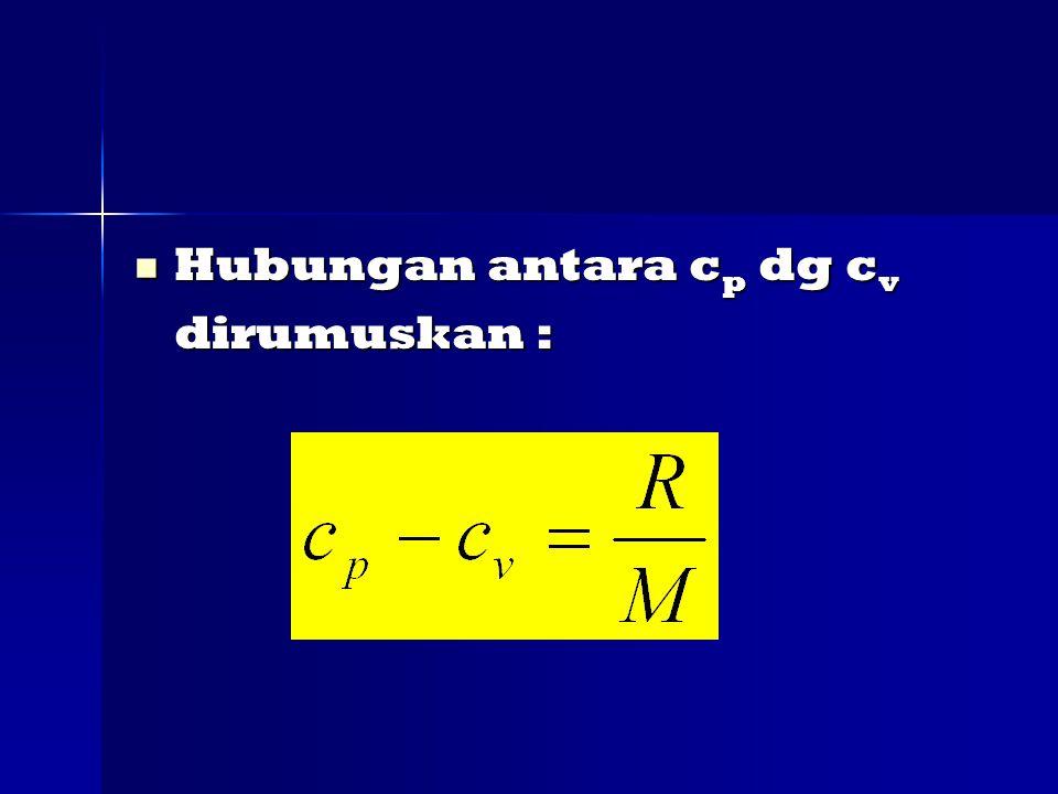Hubungan antara c p dg c v Hubungan antara c p dg c v dirumuskan : dirumuskan :