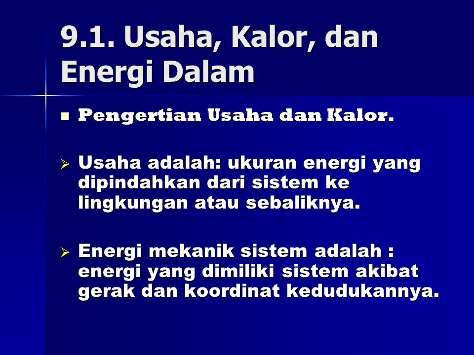 9.1.Usaha, Kalor, dan Energi Dalam Pengertian Usaha dan Kalor.
