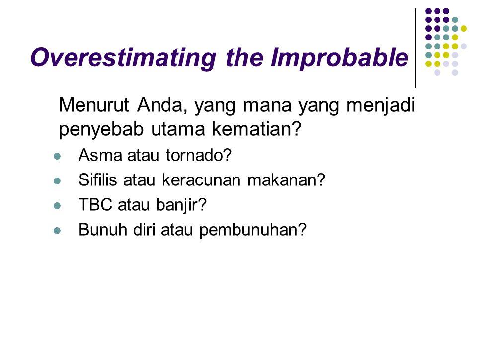Overestimating the Improbable Menurut Anda, yang mana yang menjadi penyebab utama kematian.