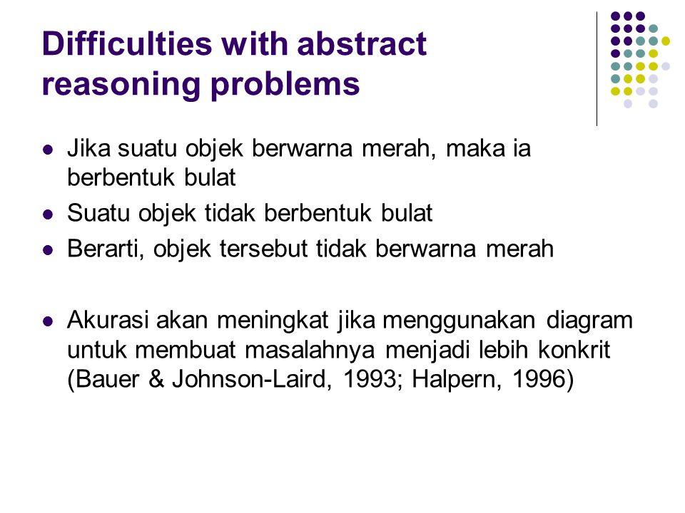 Difficulties with abstract reasoning problems Jika suatu objek berwarna merah, maka ia berbentuk bulat Suatu objek tidak berbentuk bulat Berarti, objek tersebut tidak berwarna merah Akurasi akan meningkat jika menggunakan diagram untuk membuat masalahnya menjadi lebih konkrit (Bauer & Johnson-Laird, 1993; Halpern, 1996)