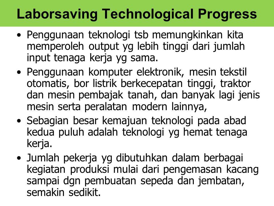 Laborsaving Technological Progress Penggunaan teknologi tsb memungkinkan kita memperoleh output yg lebih tinggi dari jumlah input tenaga kerja yg sama.