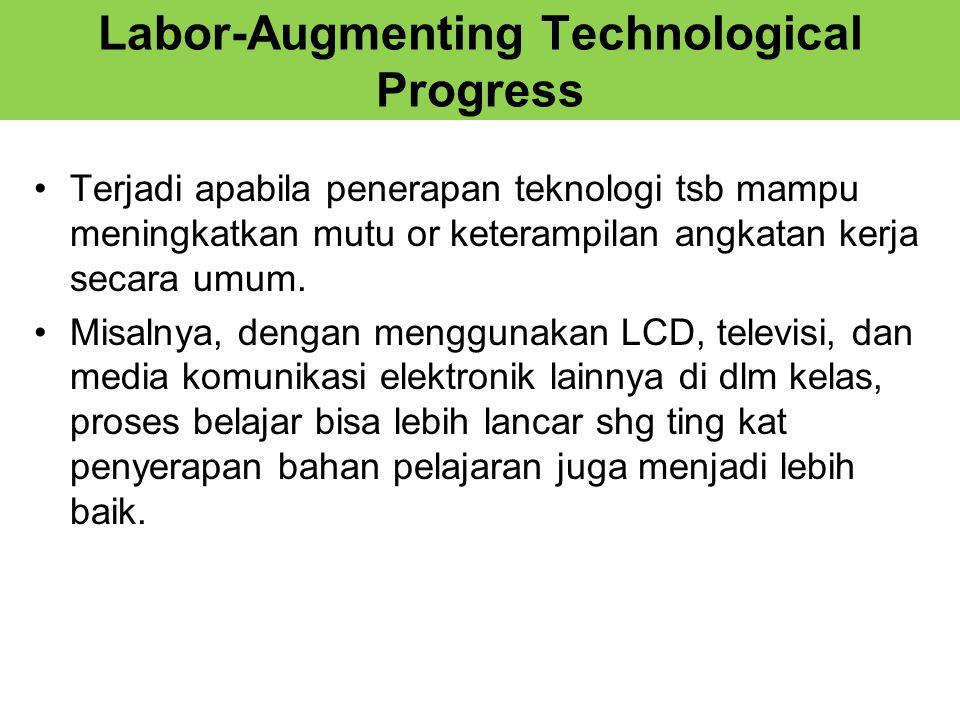 Labor-Augmenting Technological Progress Terjadi apabila penerapan teknologi tsb mampu meningkatkan mutu or keterampilan angkatan kerja secara umum.