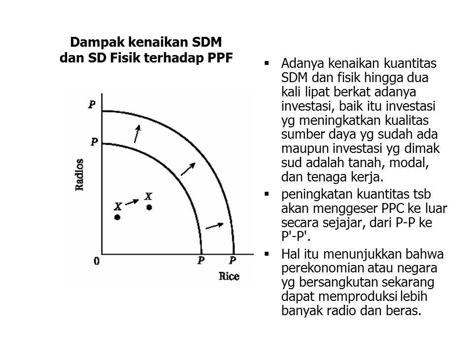 Dampak kenaikan SDM dan SD Fisik terhadap PPF  Adanya kenaikan kuantitas SDM dan fisik hingga dua kali lipat berkat adanya investasi, baik itu investasi yg meningkatkan kualitas sumber daya yg sudah ada maupun investasi yg dimak sud adalah tanah, modal, dan tenaga kerja.