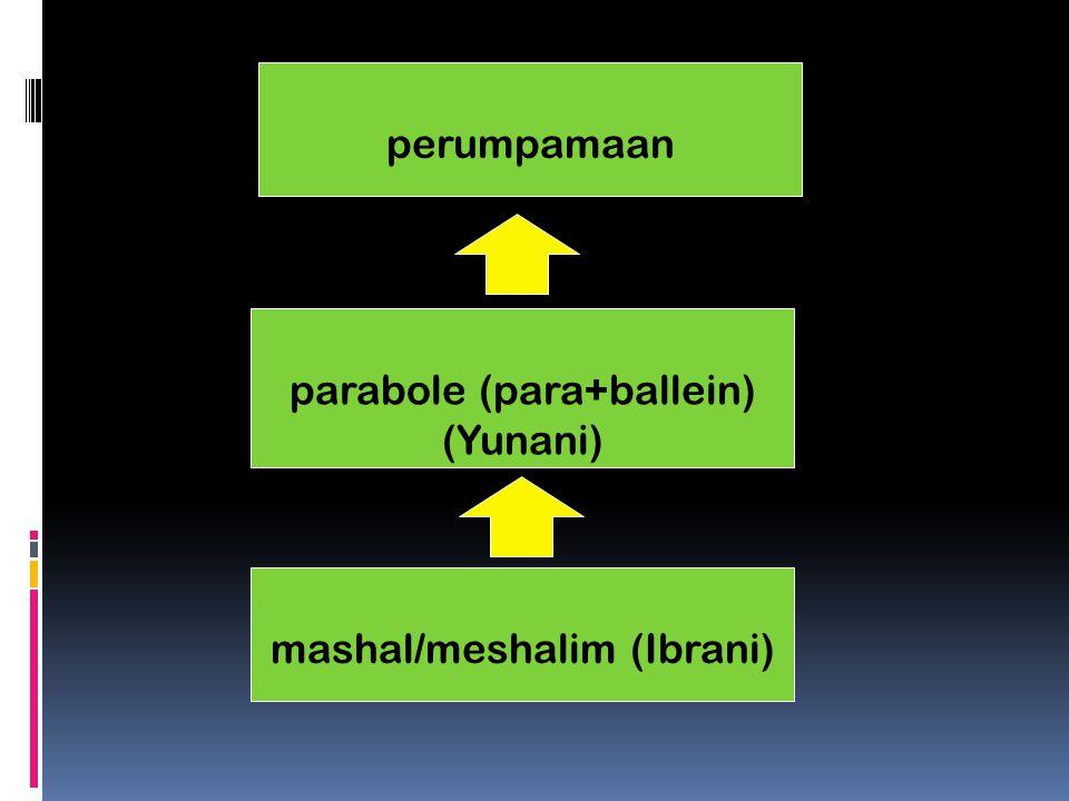 perumpamaan parabole (para+ballein) (Yunani) mashal/meshalim (Ibrani)