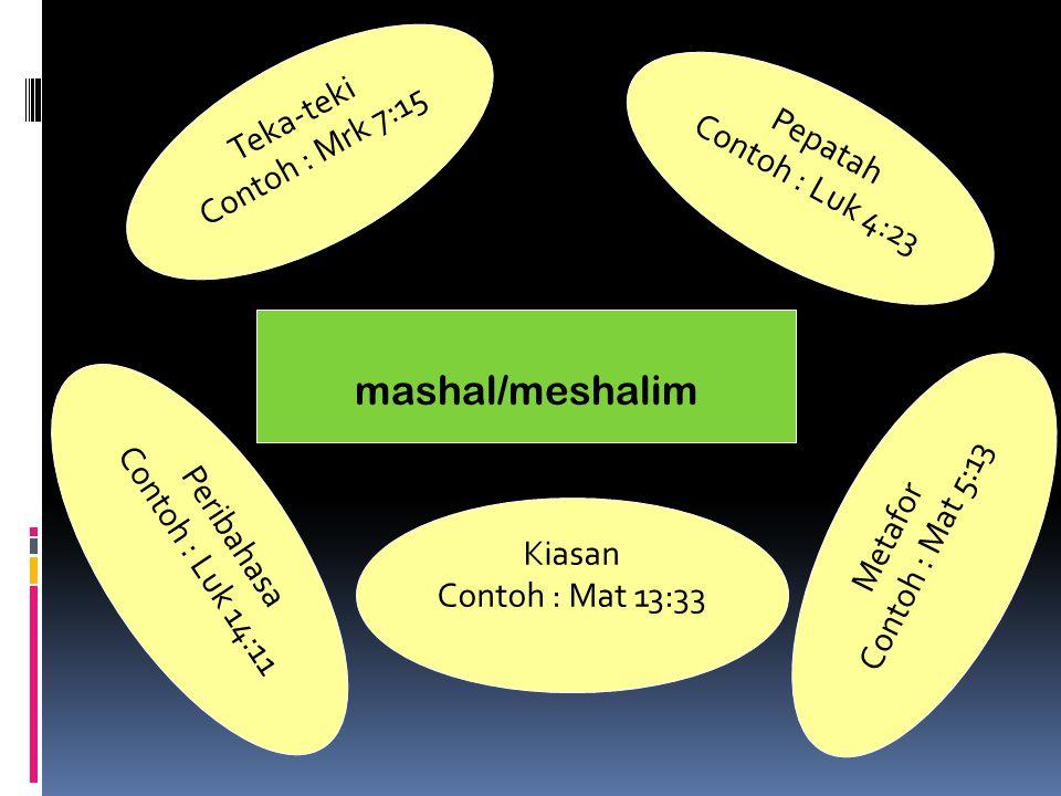mashal/meshalim Teka-teki Contoh : Mrk 7:15 Pepatah Contoh : Luk 4:23 Peribahasa Contoh : Luk 14:11 Kiasan Contoh : Mat 13:33 Metafor Contoh : Mat 5:13