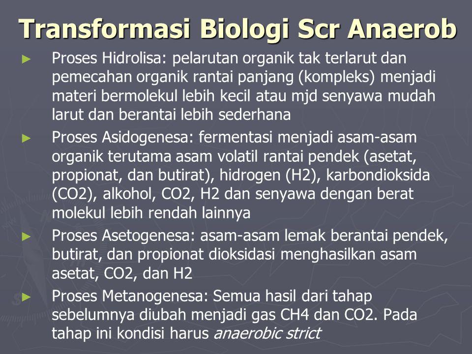 Transformasi Biologi Scr Anaerob ► ► Proses Hidrolisa: pelarutan organik tak terlarut dan pemecahan organik rantai panjang (kompleks) menjadi materi b