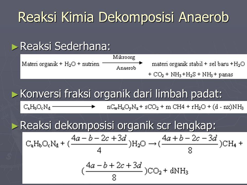 Reaksi Kimia Dekomposisi Anaerob ► Reaksi Sederhana: ► Konversi fraksi organik dari limbah padat: ► Reaksi dekomposisi organik scr lengkap: