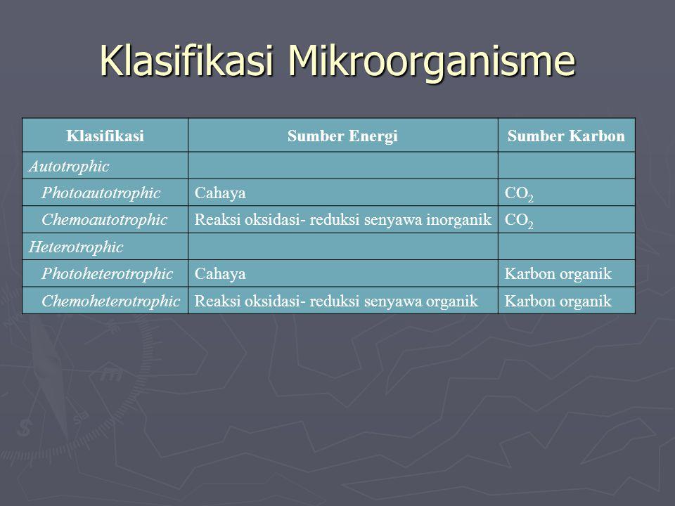 Klasifikasi Mikroorganisme KlasifikasiSumber EnergiSumber Karbon Autotrophic PhotoautotrophicCahayaCO 2 ChemoautotrophicReaksi oksidasi- reduksi senya