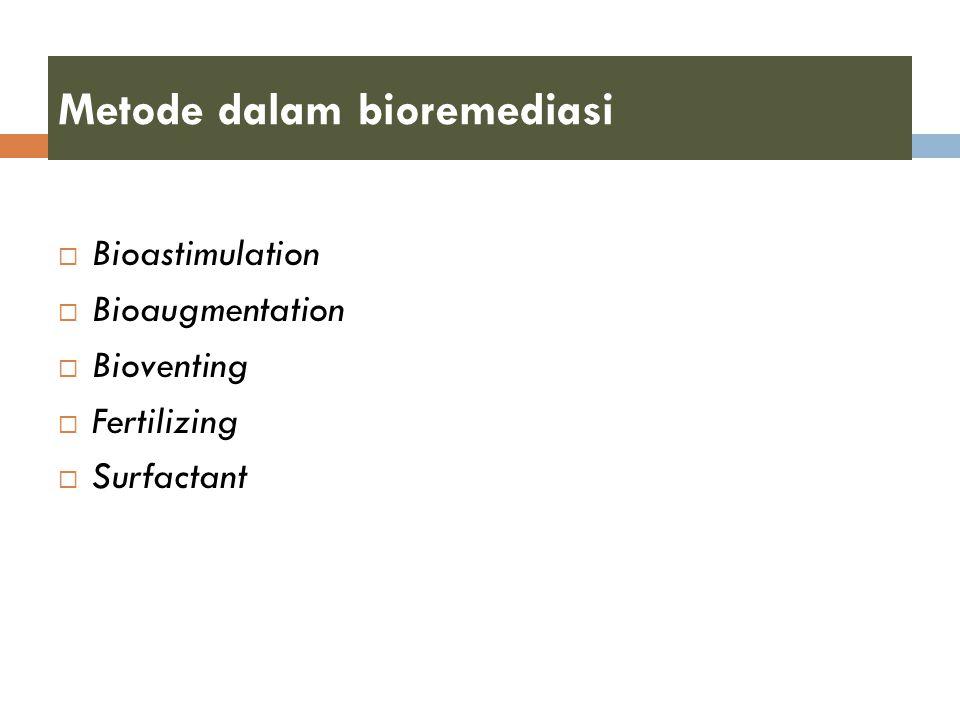 Metode dalam bioremediasi  Bioastimulation  Bioaugmentation  Bioventing  Fertilizing  Surfactant