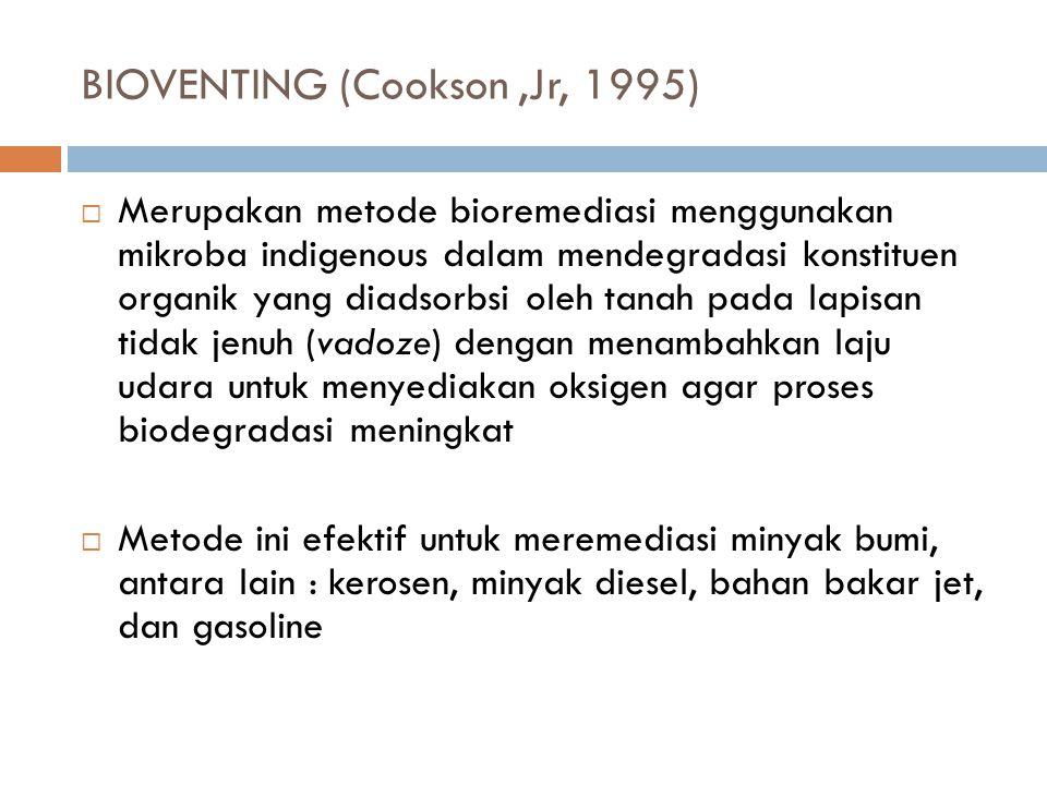 BIOVENTING (Cookson,Jr, 1995)  Merupakan metode bioremediasi menggunakan mikroba indigenous dalam mendegradasi konstituen organik yang diadsorbsi ole