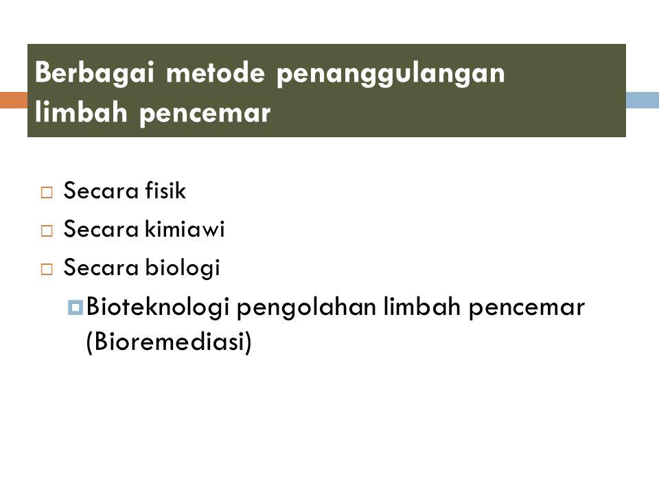 Berbagai metode penanggulangan limbah pencemar  Secara fisik  Secara kimiawi  Secara biologi  Bioteknologi pengolahan limbah pencemar (Bioremedias