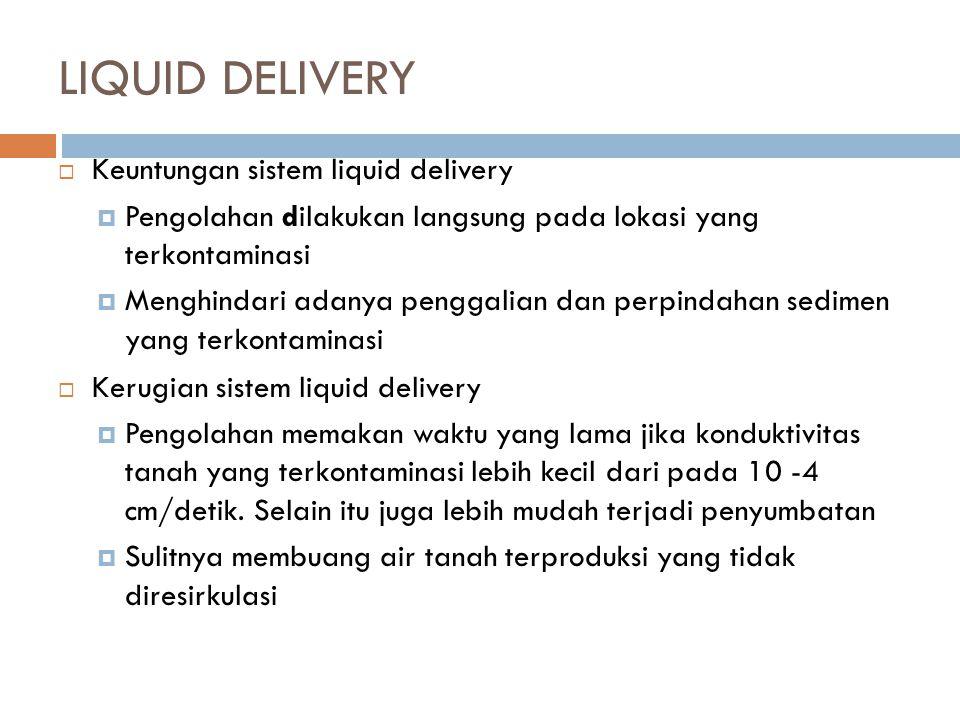  Keuntungan sistem liquid delivery  Pengolahan dilakukan langsung pada lokasi yang terkontaminasi  Menghindari adanya penggalian dan perpindahan se