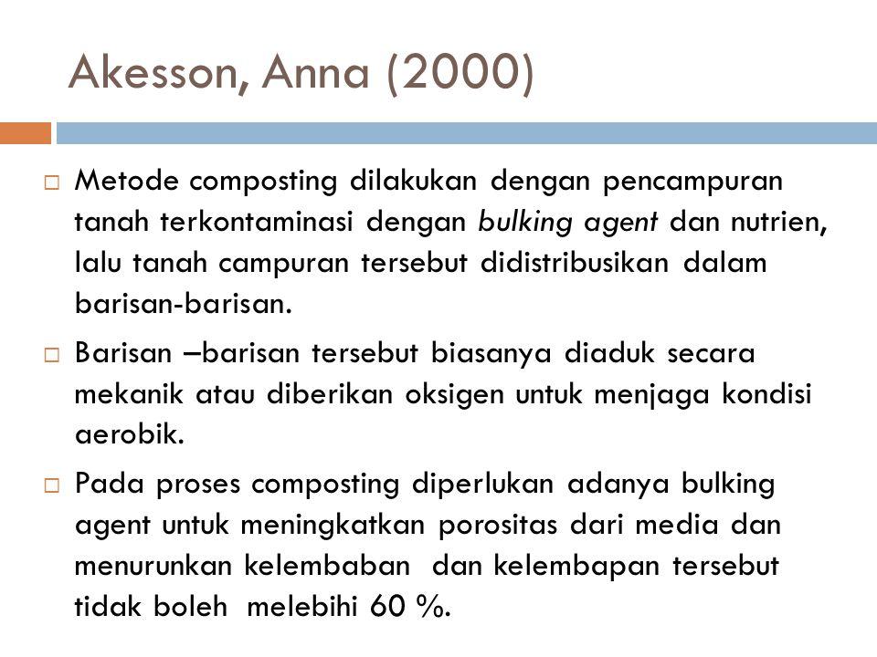 Akesson, Anna (2000)  Metode composting dilakukan dengan pencampuran tanah terkontaminasi dengan bulking agent dan nutrien, lalu tanah campuran terse