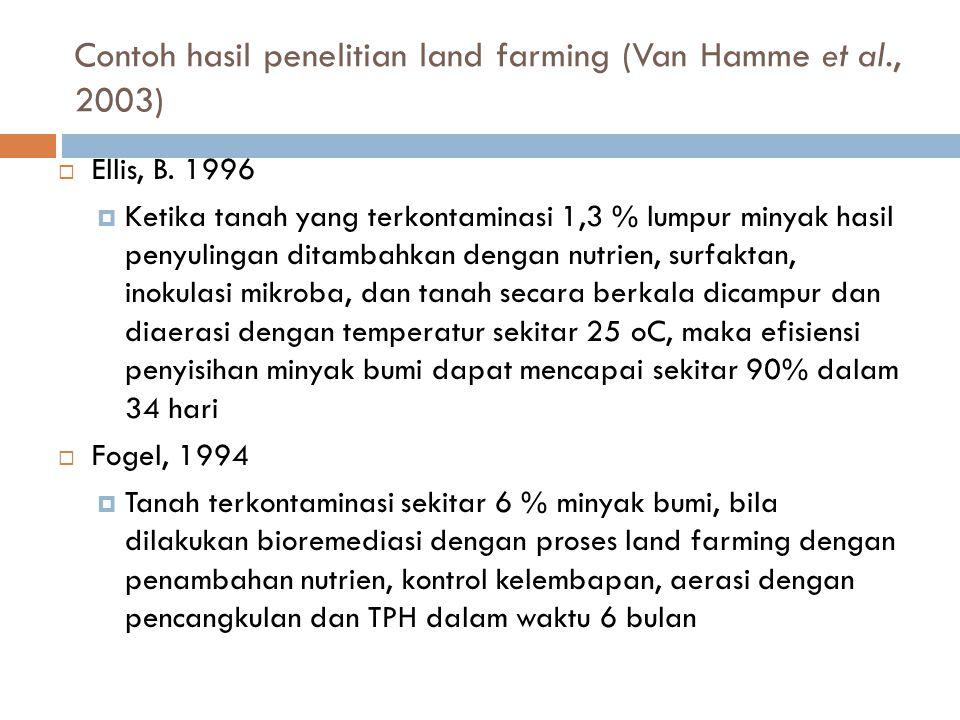 Contoh hasil penelitian land farming (Van Hamme et al., 2003)  Ellis, B. 1996  Ketika tanah yang terkontaminasi 1,3 % lumpur minyak hasil penyulinga