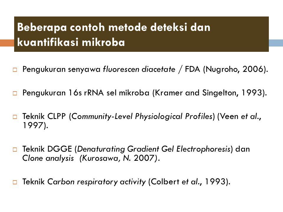Beberapa contoh metode deteksi dan kuantifikasi mikroba  Pengukuran senyawa fluorescen diacetate / FDA (Nugroho, 2006).  Pengukuran 16s rRNA sel mik