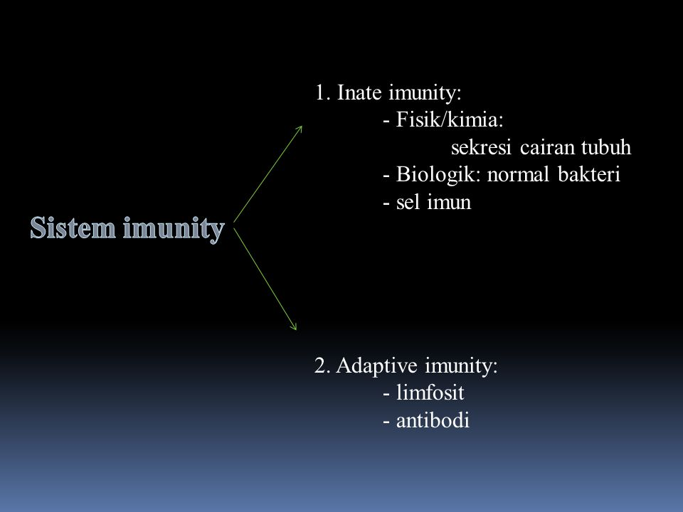 1. Inate imunity: - Fisik/kimia: sekresi cairan tubuh - Biologik: normal bakteri - sel imun 2. Adaptive imunity: - limfosit - antibodi