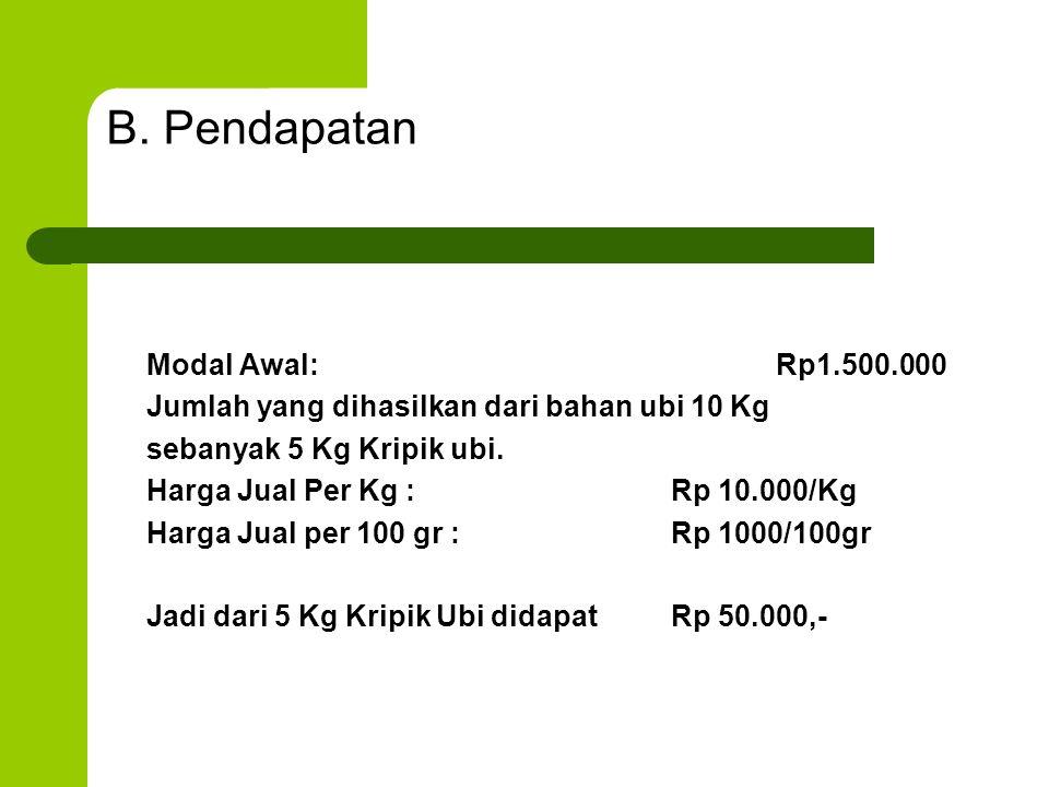B. Pendapatan Modal Awal:Rp1.500.000 Jumlah yang dihasilkan dari bahan ubi 10 Kg sebanyak 5 Kg Kripik ubi. Harga Jual Per Kg :Rp 10.000/Kg Harga Jual
