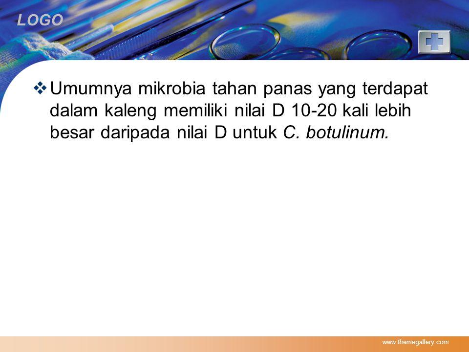 LOGO  Umumnya mikrobia tahan panas yang terdapat dalam kaleng memiliki nilai D 10-20 kali lebih besar daripada nilai D untuk C. botulinum. www.themeg