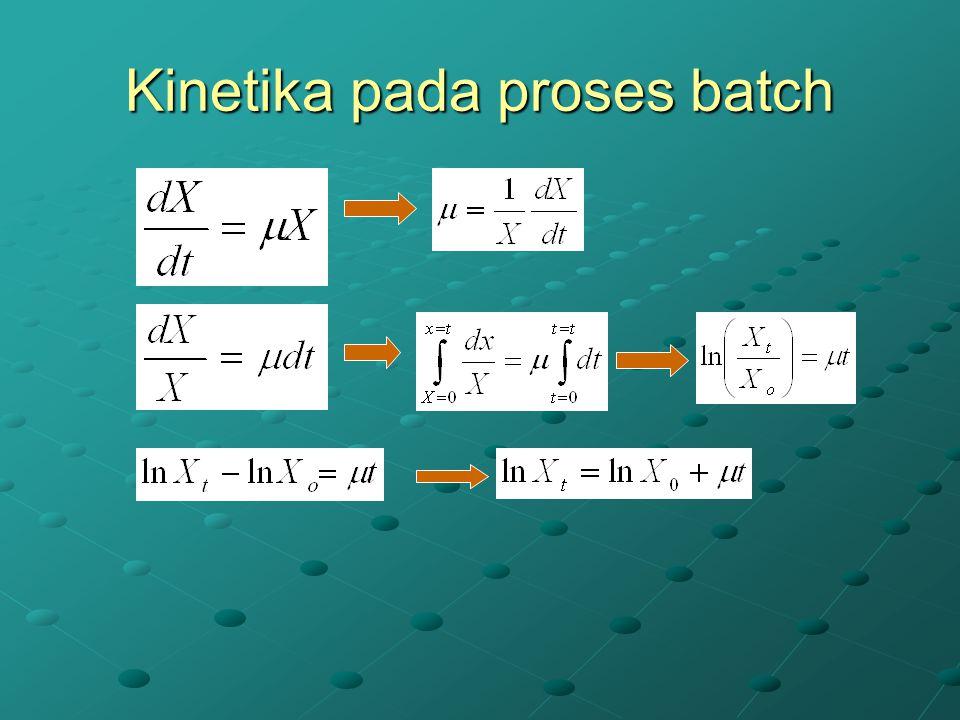 Kinetika pada proses batch