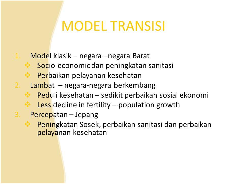 MODEL TRANSISI 1.Model klasik – negara –negara Barat  Socio-economic dan peningkatan sanitasi  Perbaikan pelayanan kesehatan 2.Lambat – negara-negar