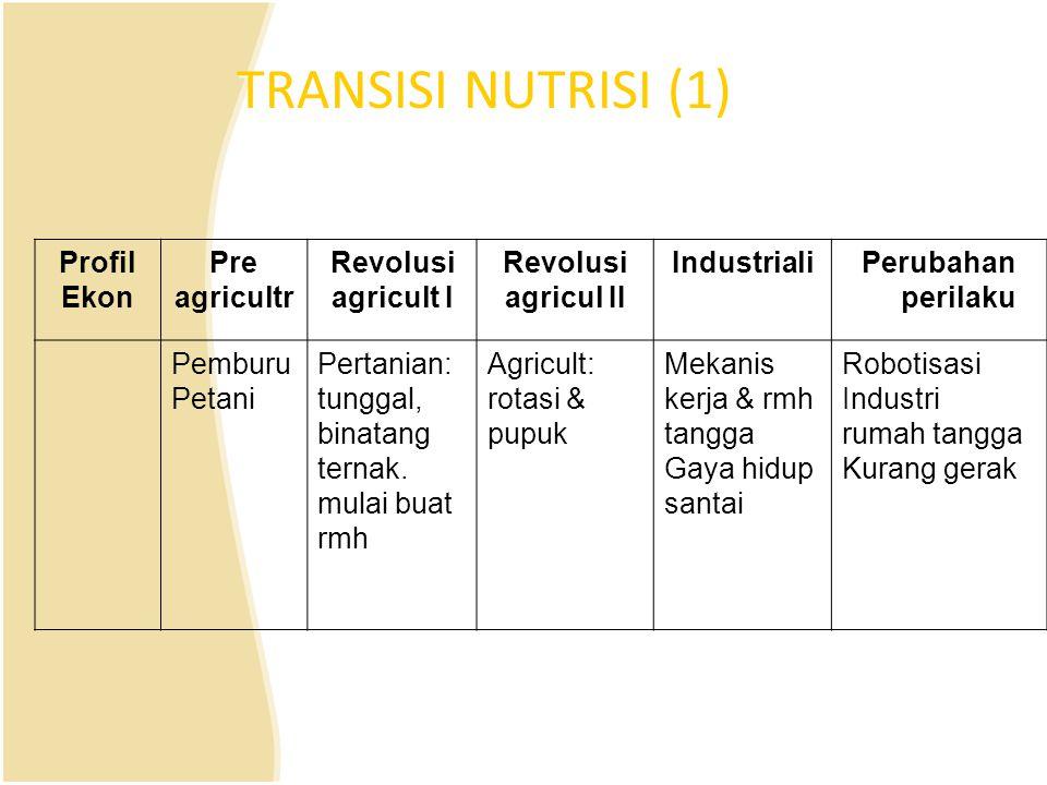 TRANSISI NUTRISI (1) Profil Ekon Pre agricultr Revolusi agricult I Revolusi agricul II IndustrialiPerubahan perilaku Pemburu Petani Pertanian: tunggal