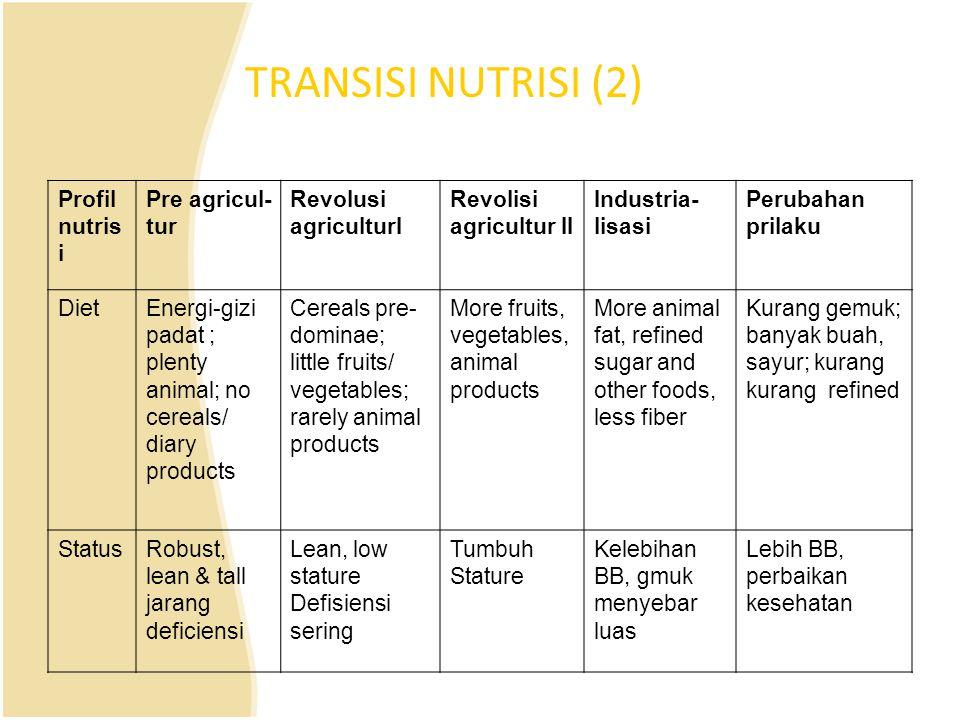 TRANSISI NUTRISI (2) Profil nutris i Pre agricul- tur Revolusi agriculturI Revolisi agricultur II Industria- lisasi Perubahan prilaku DietEnergi-gizi