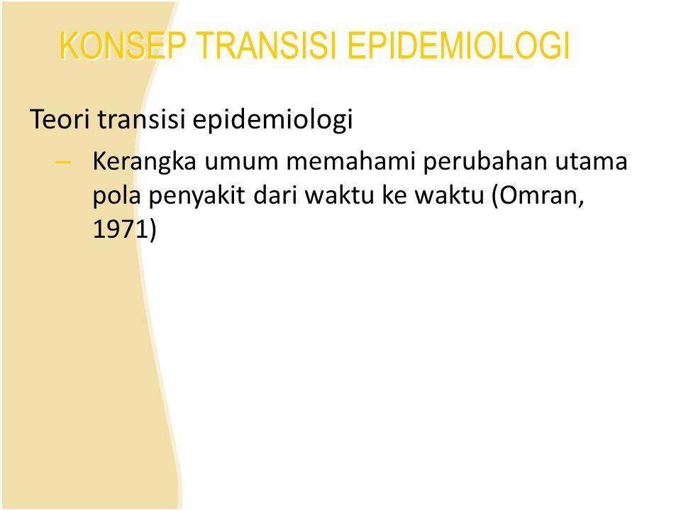 KONSEP TRANSISI EPIDEMIOLOGI Teori transisi epidemiologi – Kerangka umum memahami perubahan utama pola penyakit dari waktu ke waktu (Omran, 1971)