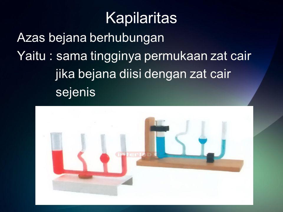 Pipa kapiler adalah pipa yang garis tengahnya cukup kecil Permukaan air dalam pipa kapiler