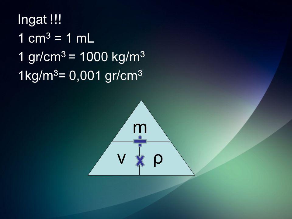 Ingat !!! 1 cm 3 = 1 mL 1 gr/cm 3 = 1000 kg/m 3 1kg/m 3 = 0,001 gr/cm 3 m v ρ
