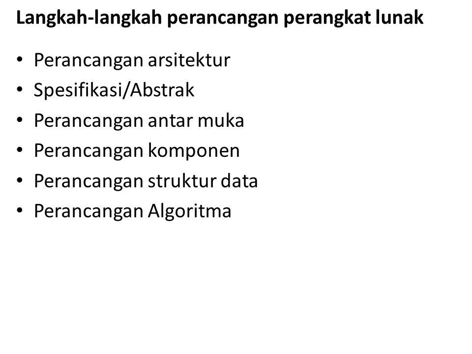 Langkah-langkah perancangan perangkat lunak Perancangan arsitektur Spesifikasi/Abstrak Perancangan antar muka Perancangan komponen Perancangan struktu