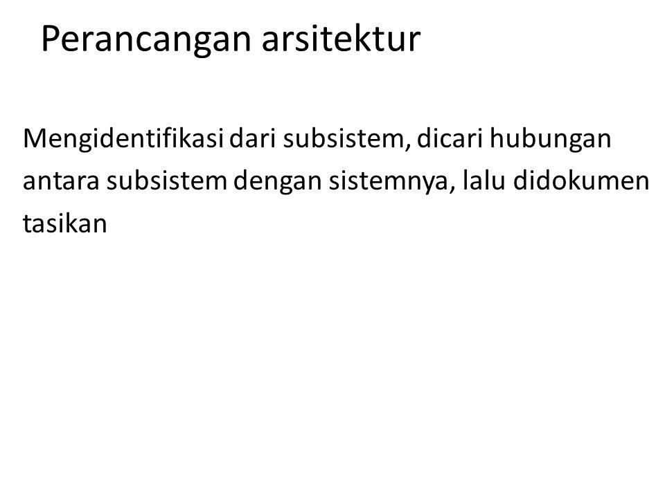 Perancangan arsitektur Mengidentifikasi dari subsistem, dicari hubungan antara subsistem dengan sistemnya, lalu didokumen tasikan