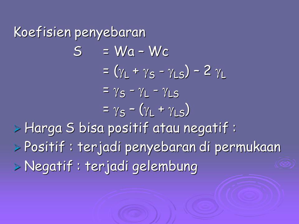 Koefisien penyebaran S = Wa – Wc = (  L +  S -  LS ) – 2  L =  S -  L -  LS =  S – (  L +  LS )  Harga S bisa positif atau negatif :  Posi