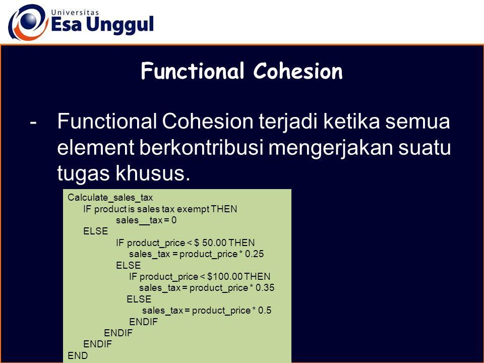 MATERI BELAJAR Functional Cohesion -Functional Cohesion terjadi ketika semua element berkontribusi mengerjakan suatu tugas khusus. Calculate_sales_tax