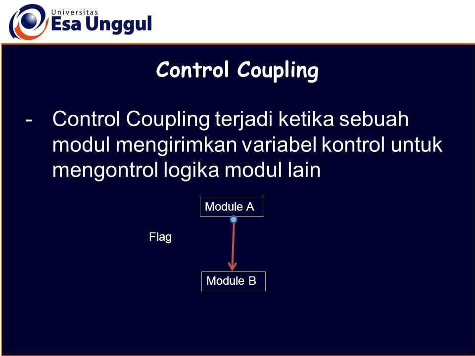 MATERI BELAJAR Control Coupling -Control Coupling terjadi ketika sebuah modul mengirimkan variabel kontrol untuk mengontrol logika modul lain Module A